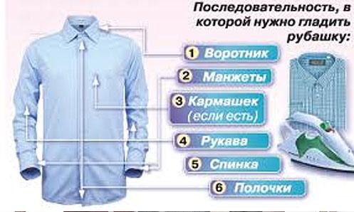 7c1bb859957231d Как правильно гладить рубашку